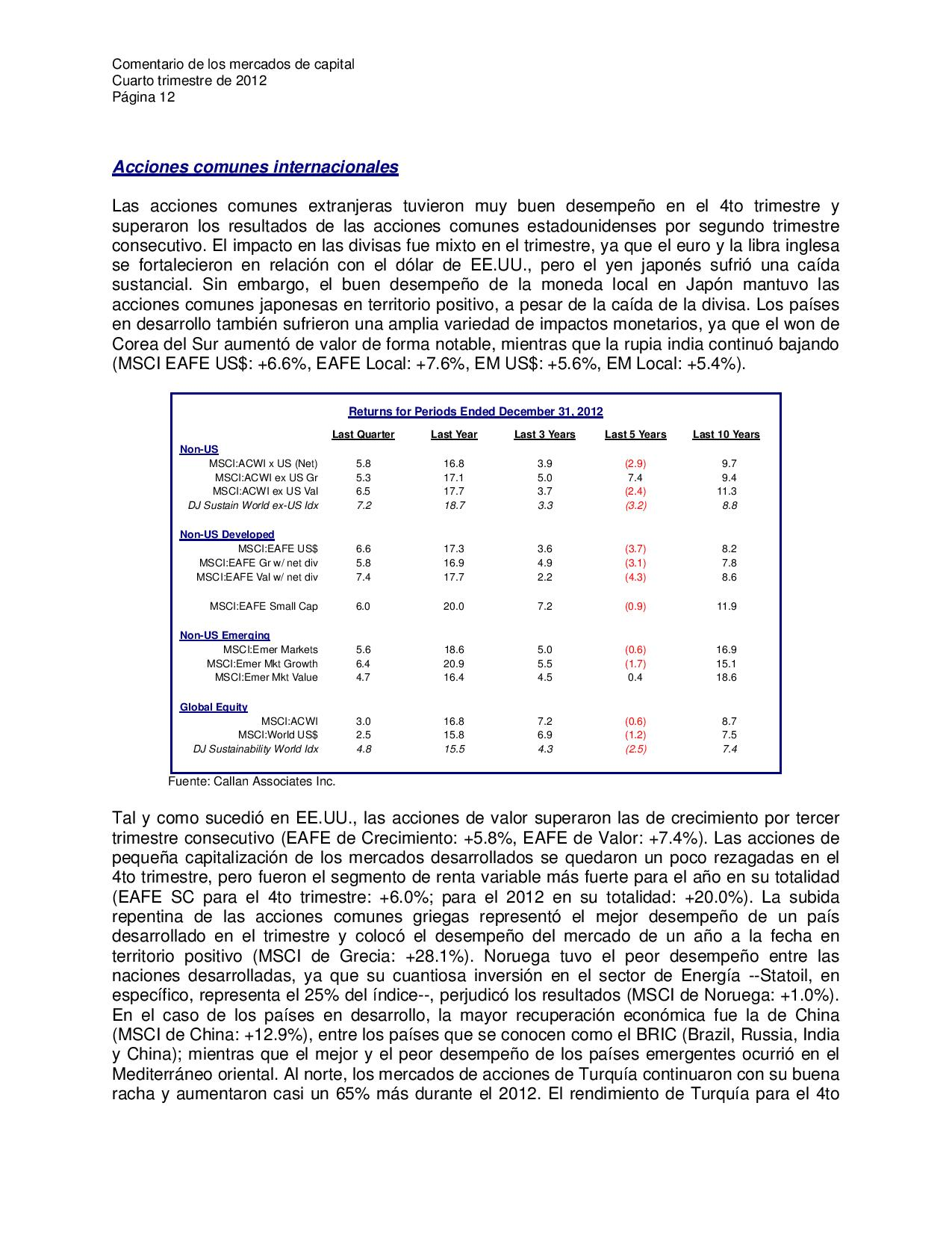 4Q12 Cap Mkts Commentary Spa-page-001